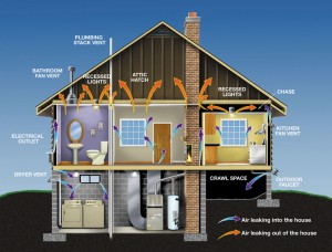 home-energy-loss